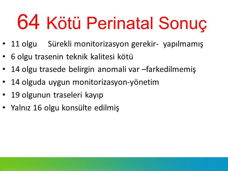 64 Kötü Perinatal Sonuç 11 olguSürekli monitorizasyon gerekir- yapılmamış 6 olgu trasenin teknik kalitesi kötü 14 olgu trasede belirgin anomali var –f