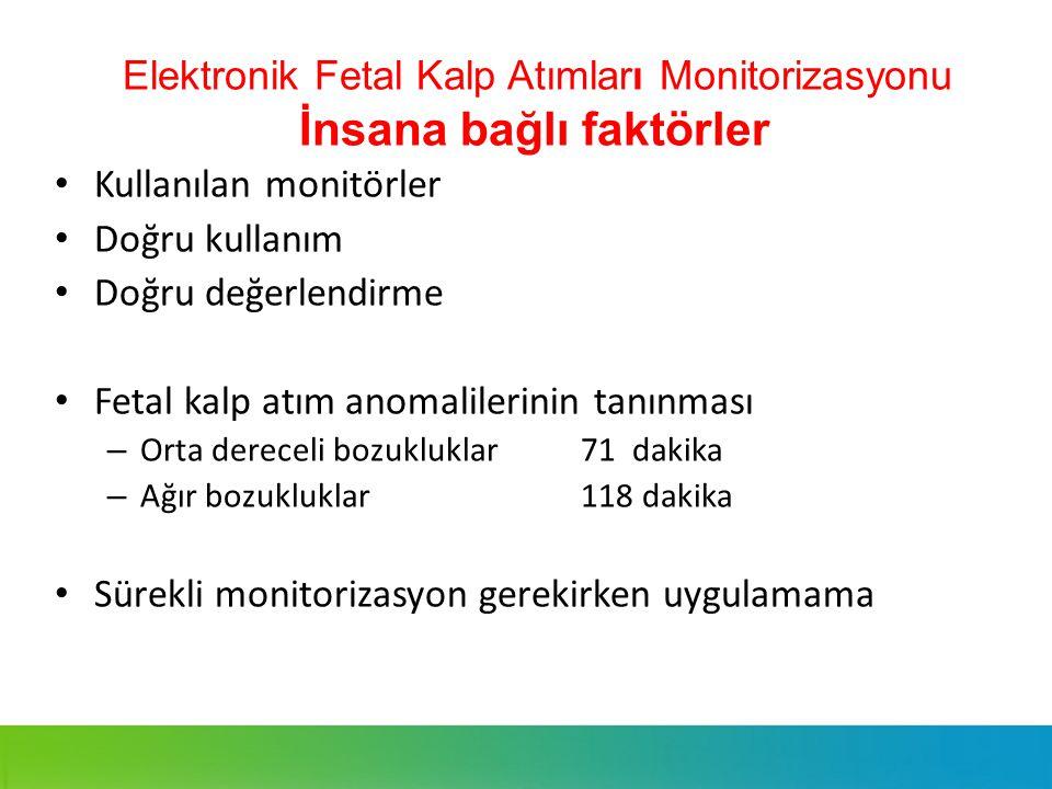 Elektronik Fetal Kalp Atımları Monitorizasyonu İnsana bağlı faktörler Kullanılan monitörler Doğru kullanım Doğru değerlendirme Fetal kalp atım anomali