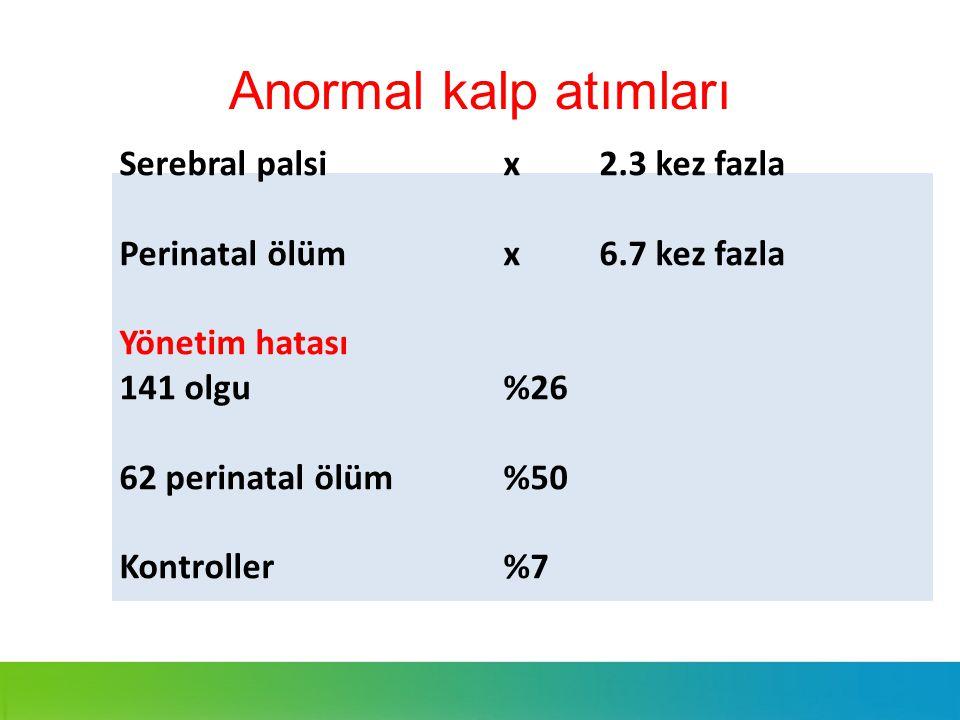Anormal kalp atımları Serebral palsix 2.3 kez fazla Perinatal ölümx6.7 kez fazla Yönetim hatası 141 olgu%26 62 perinatal ölüm%50 Kontroller %7