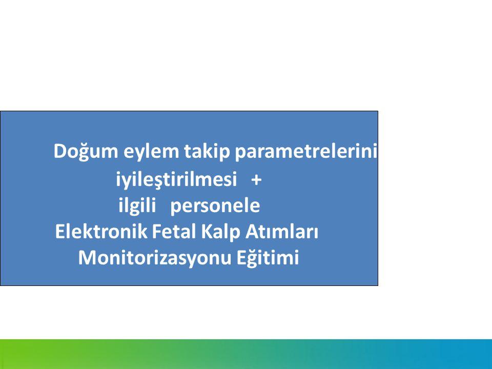 Doğum eylem takip parametrelerinin iyileştirilmesi + ilgili personele Elektronik Fetal Kalp Atımları Monitorizasyonu Eğitimi