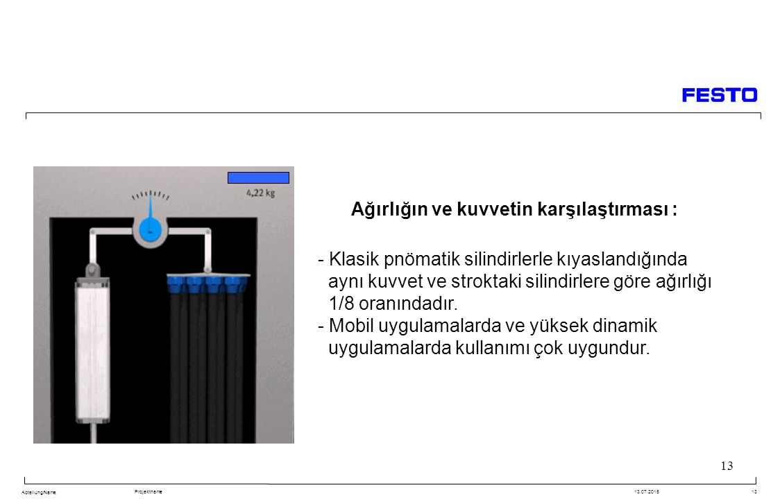 Abteilung/Name Projektname13.07.201513 Ağırlığın ve kuvvetin karşılaştırması : - Klasik pnömatik silindirlerle kıyaslandığında aynı kuvvet ve stroktaki silindirlere göre ağırlığı 1/8 oranındadır.