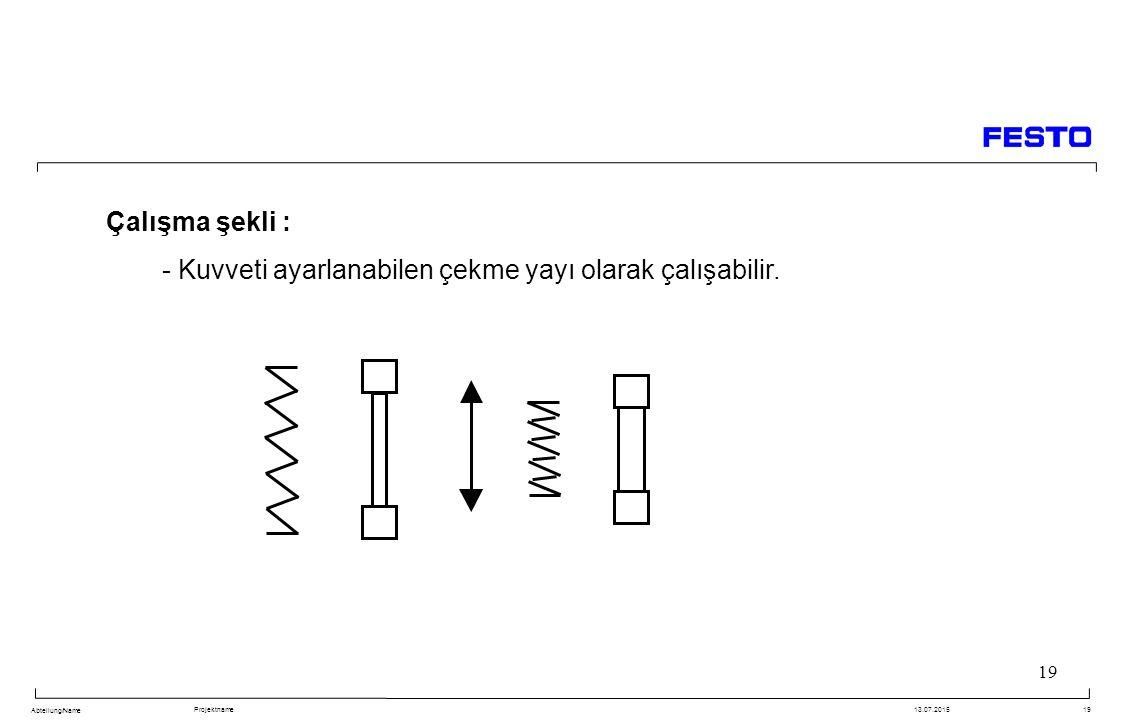 Abteilung/Name Projektname13.07.201519 Çalışma şekli : - Kuvveti ayarlanabilen çekme yayı olarak çalışabilir.