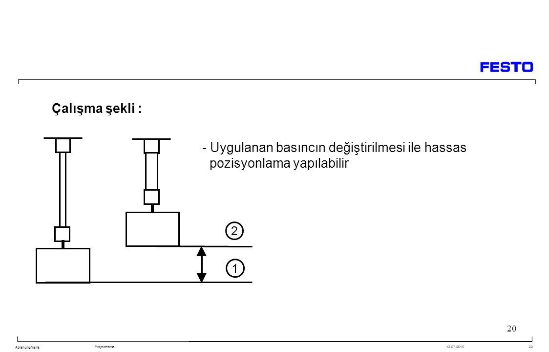 Abteilung/Name Projektname13.07.201520 2 1 Çalışma şekli : - Uygulanan basıncın değiştirilmesi ile hassas pozisyonlama yapılabilir
