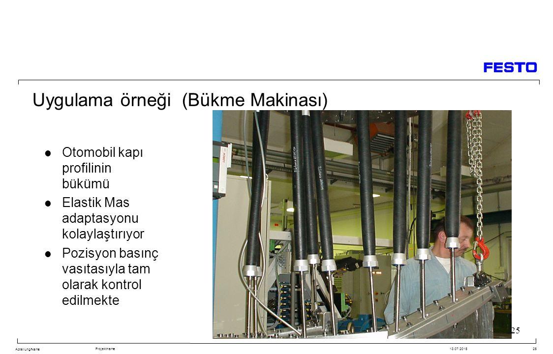 Abteilung/Name Projektname13.07.201525 Uygulama örneği (Bükme Makinası) Otomobil kapı profilinin bükümü Elastik Mas adaptasyonu kolaylaştırıyor Pozisyon basınç vasıtasıyla tam olarak kontrol edilmekte