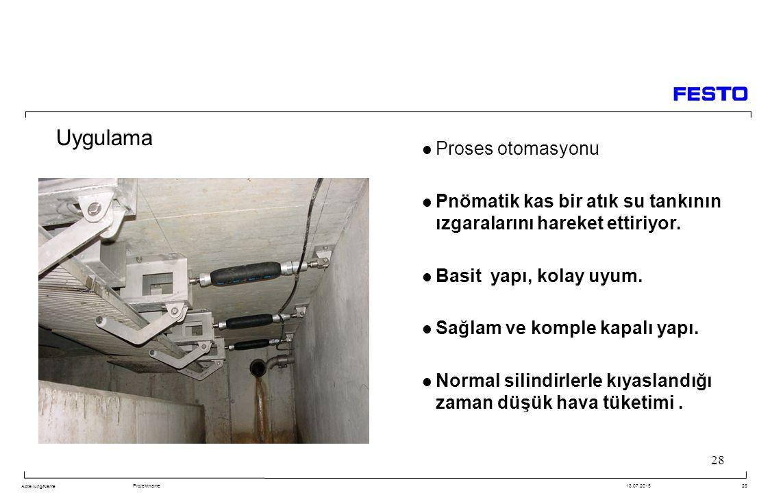 Abteilung/Name Projektname13.07.201528 Proses otomasyonu Pnömatik kas bir atık su tankının ızgaralarını hareket ettiriyor.
