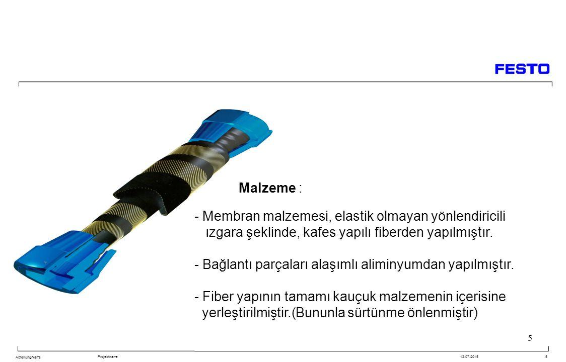 Abteilung/Name Projektname13.07.20155 5 Malzeme : - Membran malzemesi, elastik olmayan yönlendiricili ızgara şeklinde, kafes yapılı fiberden yapılmıştır.