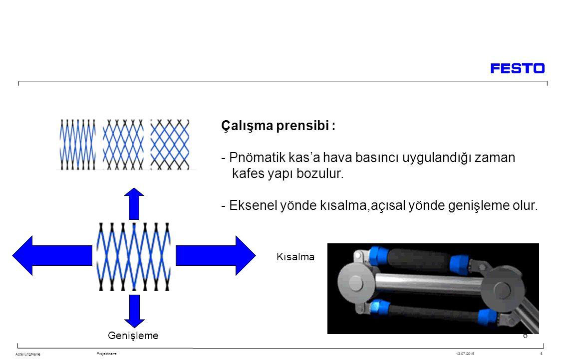 Abteilung/Name Projektname13.07.20156 6 Çalışma prensibi : - Pnömatik kas'a hava basıncı uygulandığı zaman kafes yapı bozulur.