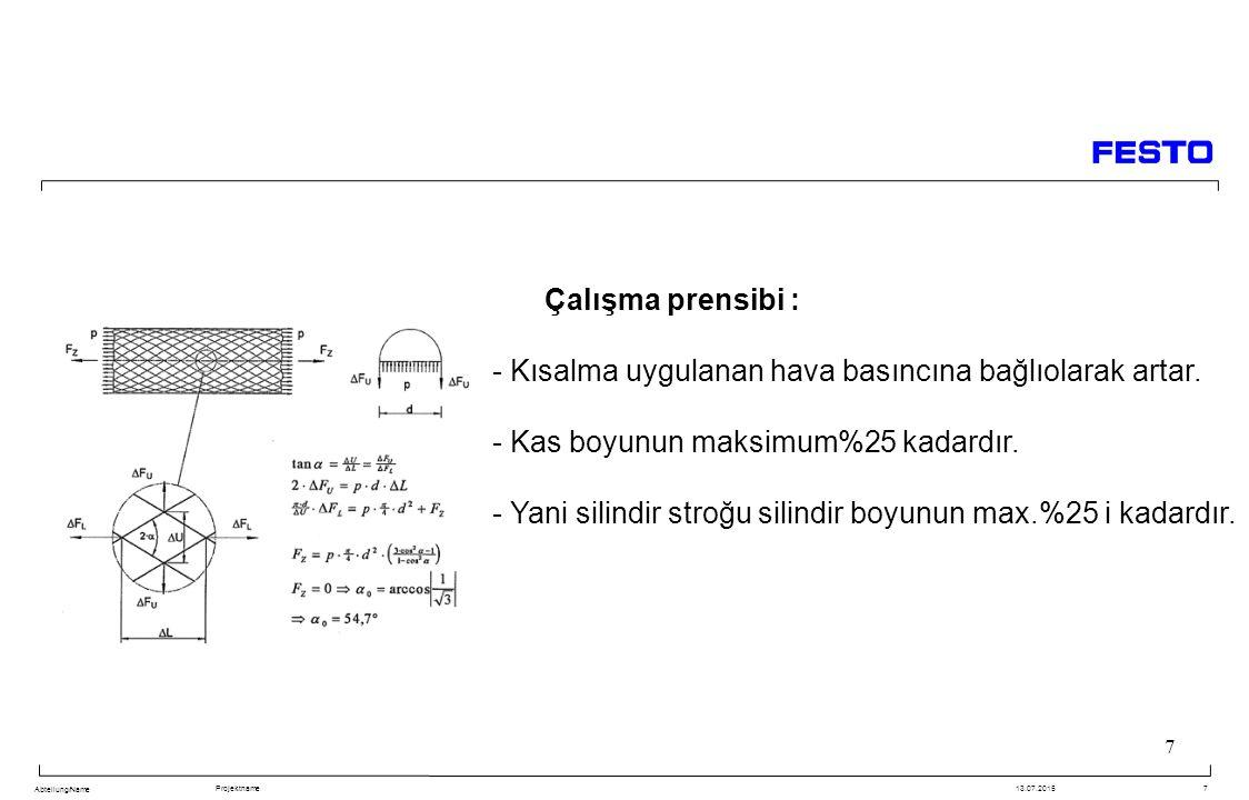 Abteilung/Name Projektname13.07.20157 7 Çalışma prensibi : - Kısalma uygulanan hava basıncına bağlıolarak artar.