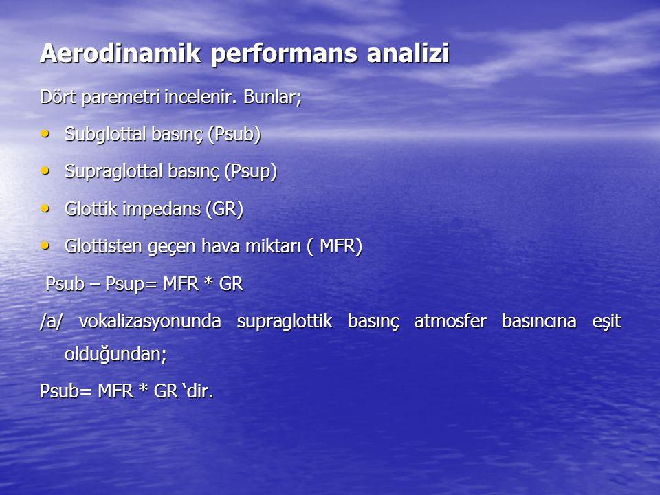 Sesin objektif olarak değerlendirilmesi  Aerodinamik performansın analizi  Vokal performansın değerlendirilmesi  Akustik analiz ( MDVP ve VRP ile)