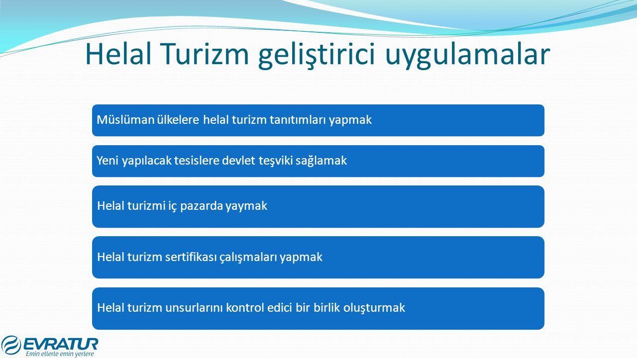 Helal Turizm geliştirici uygulamalar Müslüman ülkelere helal turizm tanıtımları yapmak Yeni yapılacak tesislere devlet teşviki sağlamak Helal turizmi