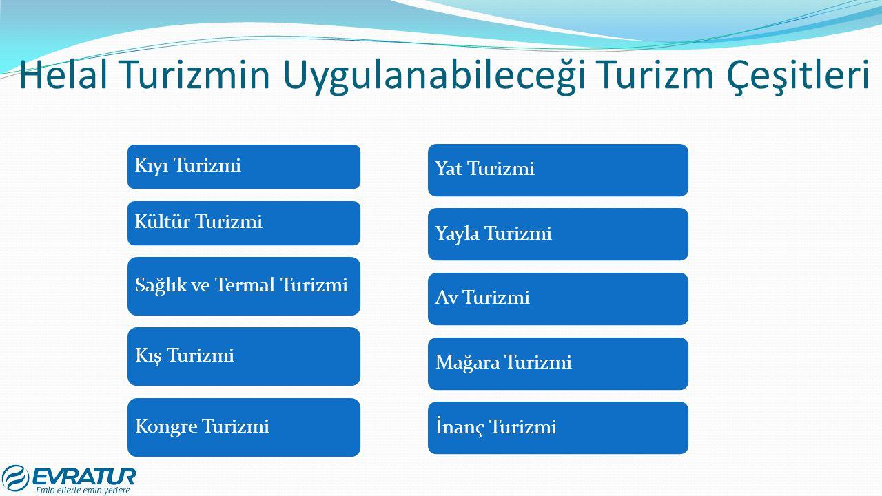 Helal Turizmin Uygulanabileceği Turizm Çeşitleri Kıyı Turizmi Kültür Turizmi Sağlık ve Termal TurizmiKış TurizmiKongre Turizmi Yat TurizmiYayla Turizm