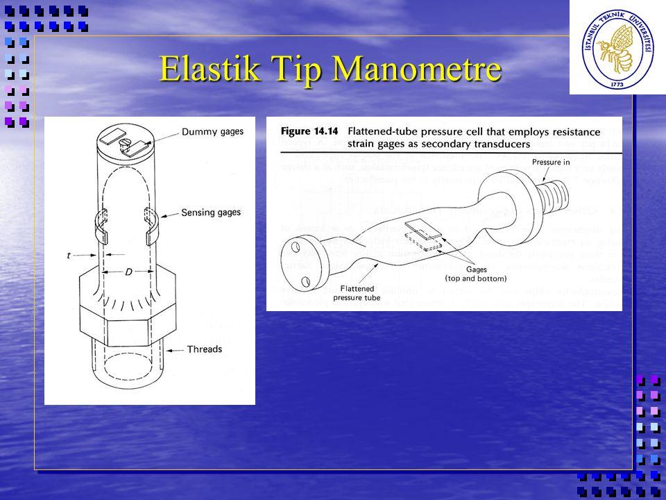 Elastik Tip Manometre Two dummy gages mounted elsewhere