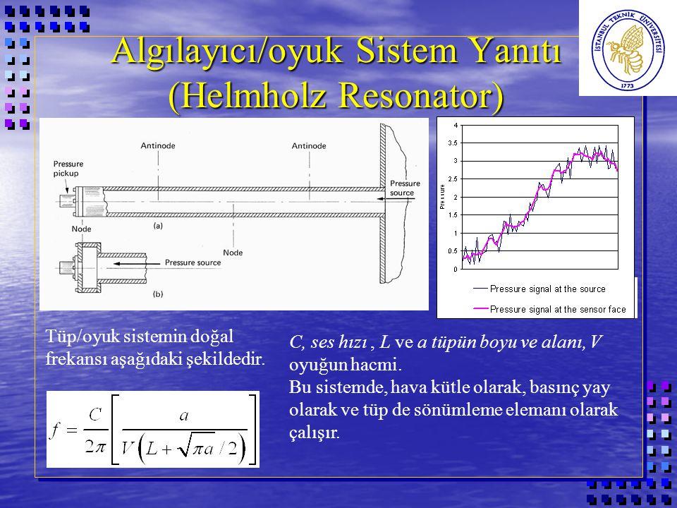 Algılayıcı/oyuk Sistem Yanıtı (Helmholz Resonator) C, ses hızı, L ve a tüpün boyu ve alanı, V oyuğun hacmi. Bu sistemde, hava kütle olarak, basınç yay