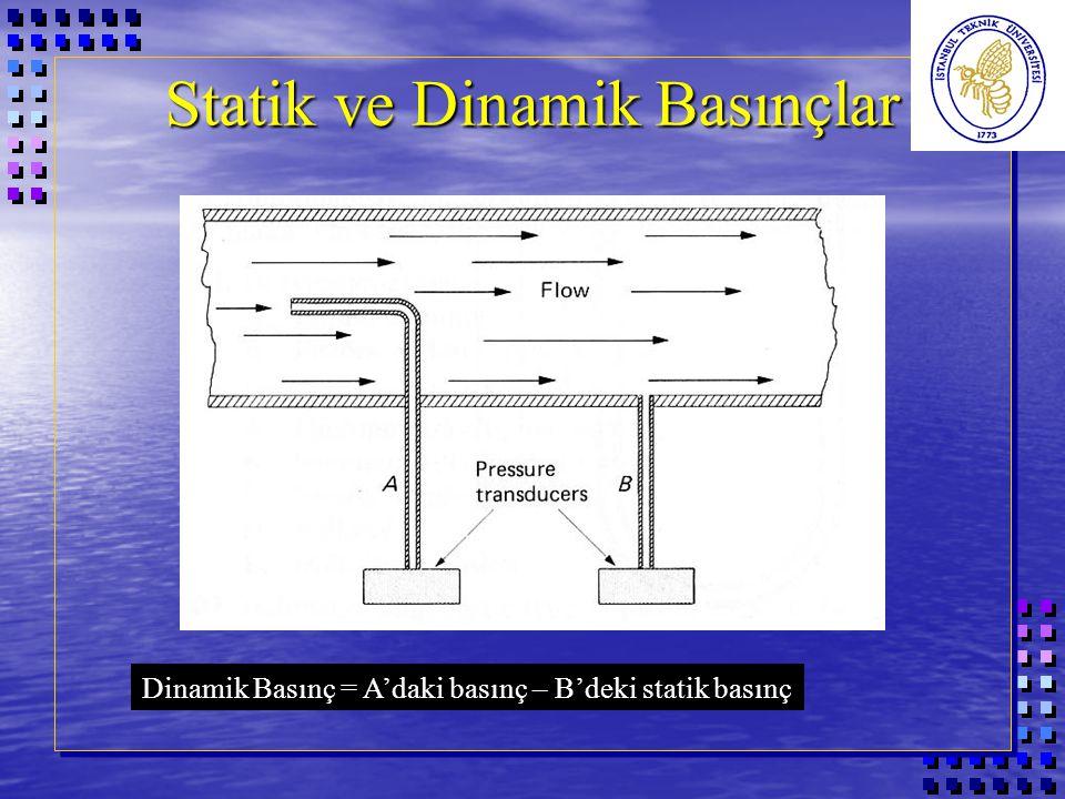 Statik ve Dinamik Basınçlar Dinamik Basınç = A'daki basınç – B'deki statik basınç