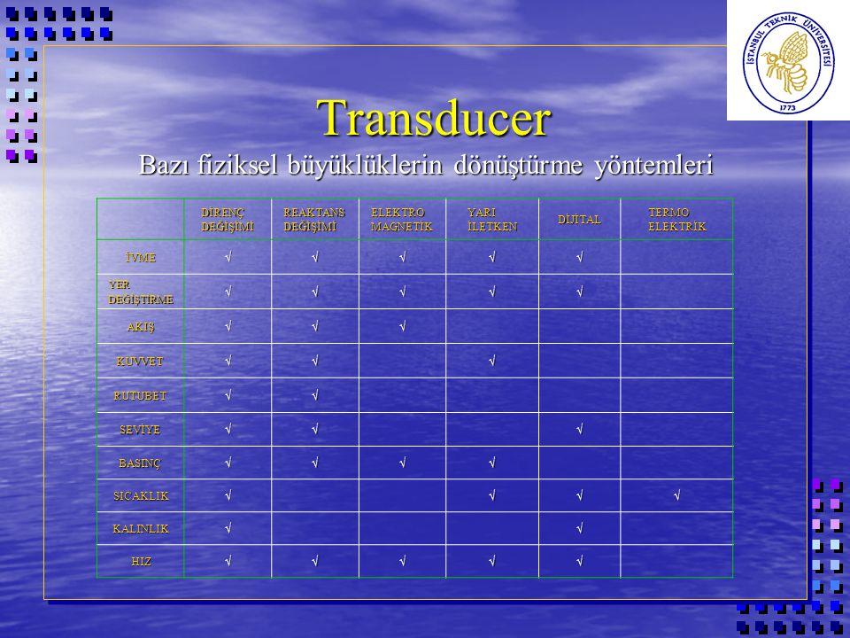 Basınç Transduceri Tipleri Sıvı sütunlu manometreler Sıvı sütunlu manometreler Elastik tüpler, diyaframlar, membranlar (Bunlar deplasman yada gerilme algılayıcı tipinde olabilir) Elastik tüpler, diyaframlar, membranlar (Bunlar deplasman yada gerilme algılayıcı tipinde olabilir) Yarı iletken elemanlar ( ön yüklemeli elemanlar ) Yarı iletken elemanlar ( ön yüklemeli elemanlar ) Piezoelektrik elemanlar (kristal kafes şeklindeki gerilmeleri direk olarak voltaja çevirir) Piezoelektrik elemanlar (kristal kafes şeklindeki gerilmeleri direk olarak voltaja çevirir)