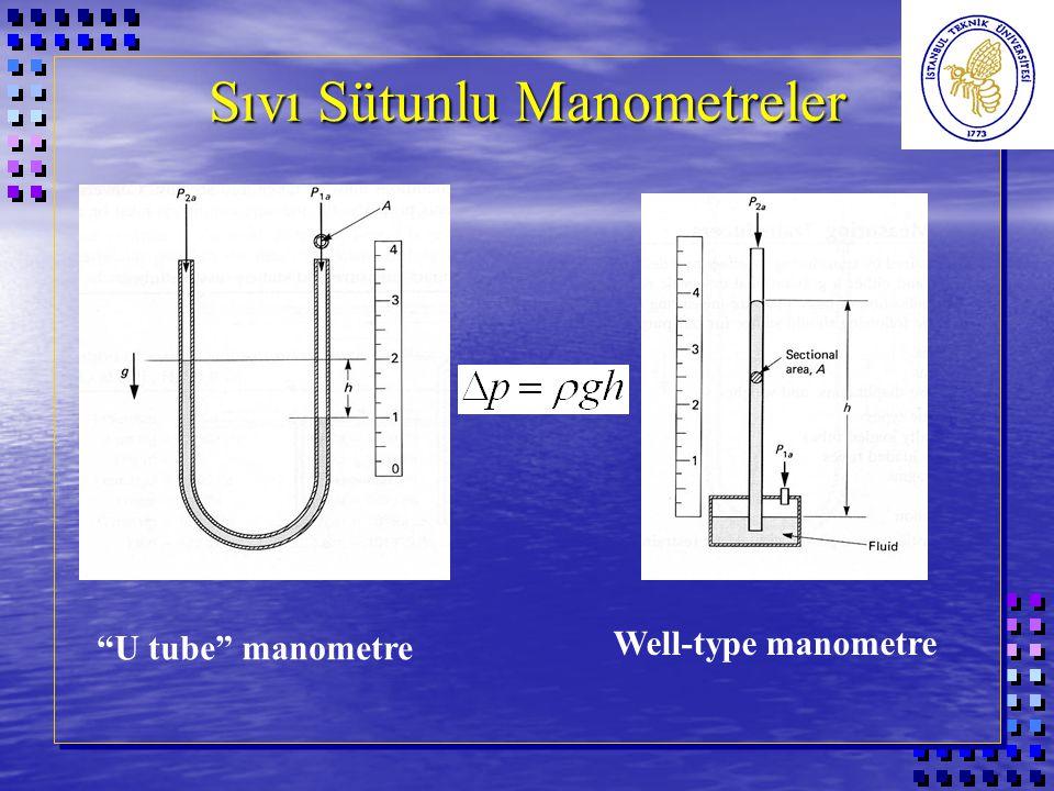 Sıvı Sütunlu Manometre