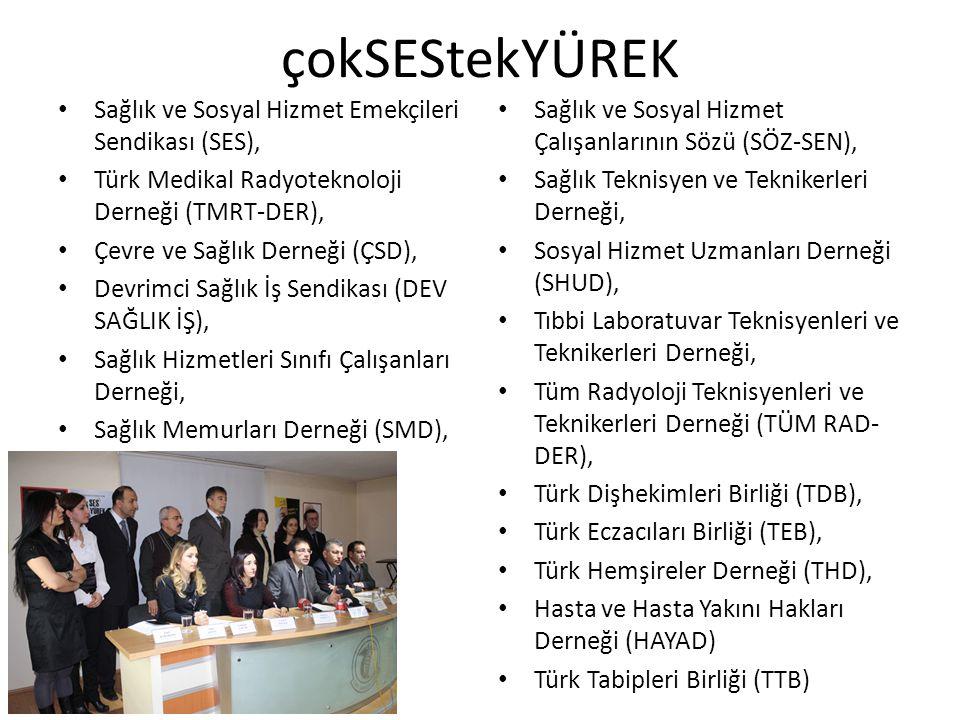 çokSEStekYÜREK Sağlık ve Sosyal Hizmet Emekçileri Sendikası (SES), Türk Medikal Radyoteknoloji Derneği (TMRT-DER), Çevre ve Sağlık Derneği (ÇSD), Devr