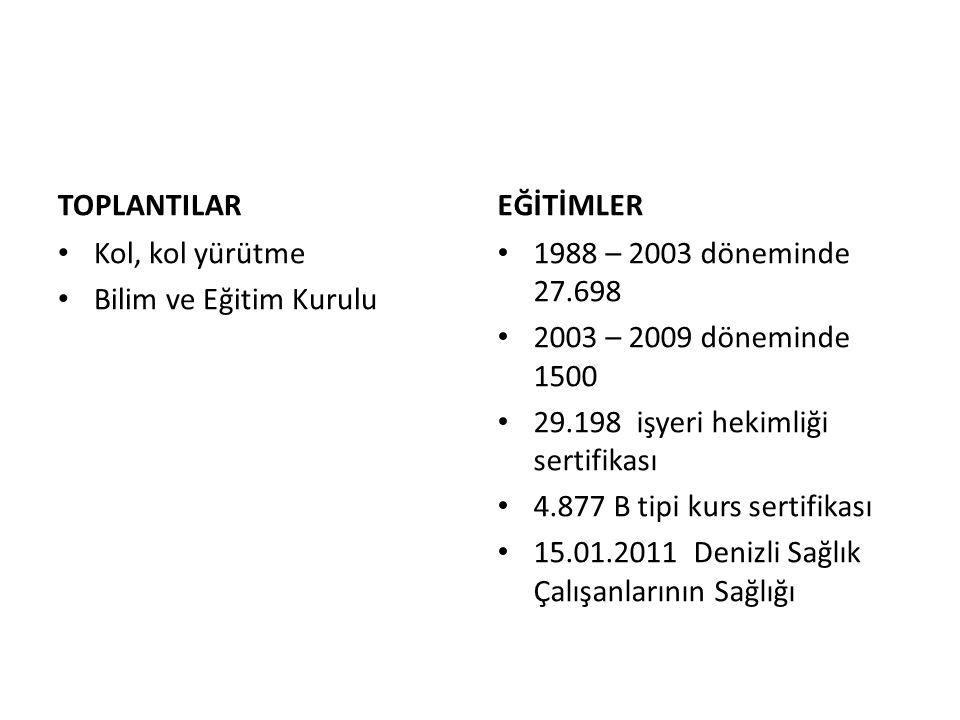 TOPLANTILAR Kol, kol yürütme Bilim ve Eğitim Kurulu EĞİTİMLER 1988 – 2003 döneminde 27.698 2003 – 2009 döneminde 1500 29.198 işyeri hekimliği sertifik
