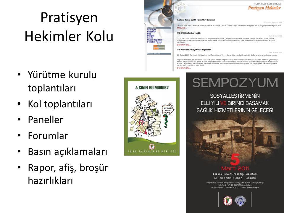 Pratisyen Hekimler Kolu Yürütme kurulu toplantıları Kol toplantıları Paneller Forumlar Basın açıklamaları Rapor, afiş, broşür hazırlıkları