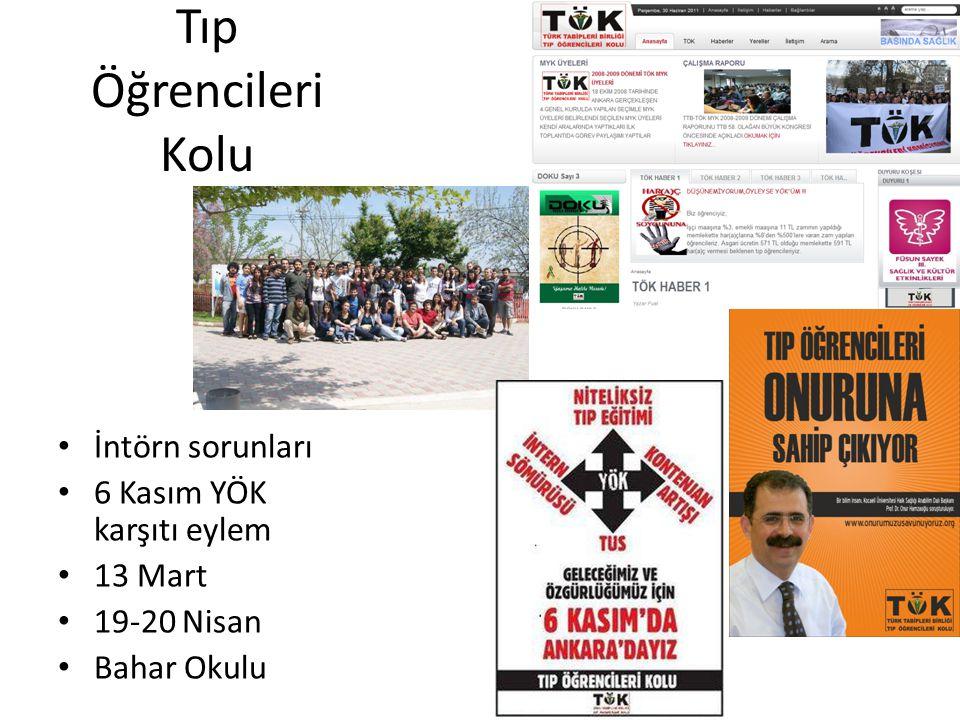 Tıp Öğrencileri Kolu İntörn sorunları 6 Kasım YÖK karşıtı eylem 13 Mart 19-20 Nisan Bahar Okulu