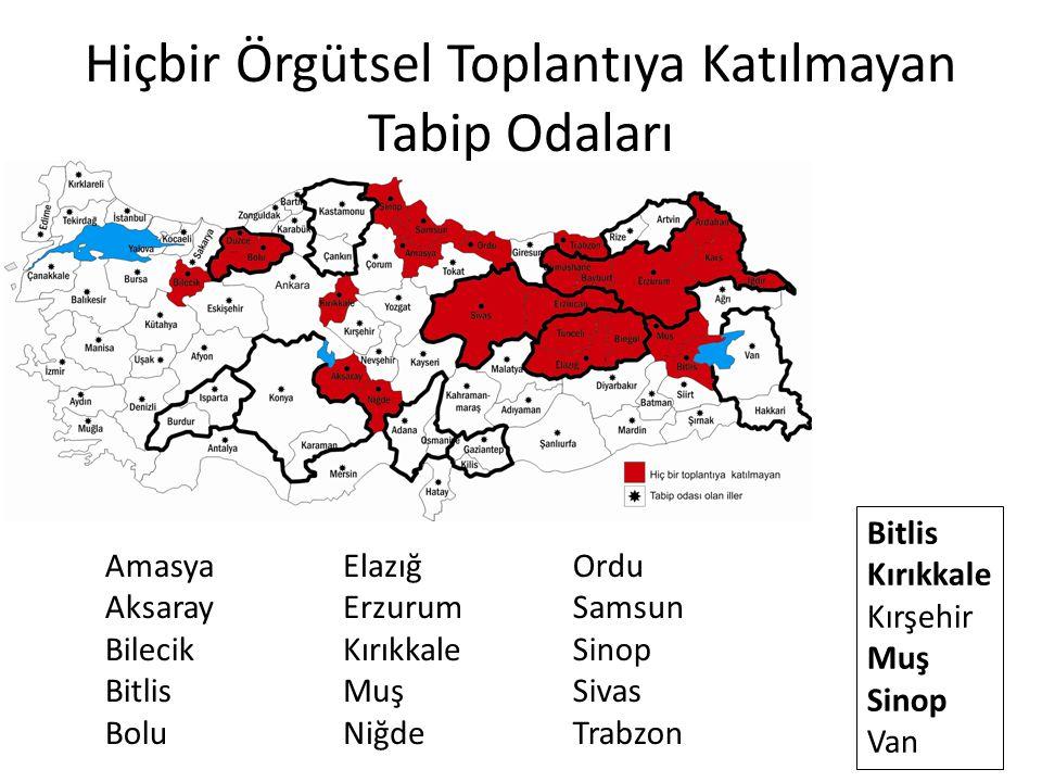 Hiçbir Örgütsel Toplantıya Katılmayan Tabip Odaları Amasya Aksaray Bilecik Bitlis Bolu Elazığ Erzurum Kırıkkale Muş Niğde Ordu Samsun Sinop Sivas Trab