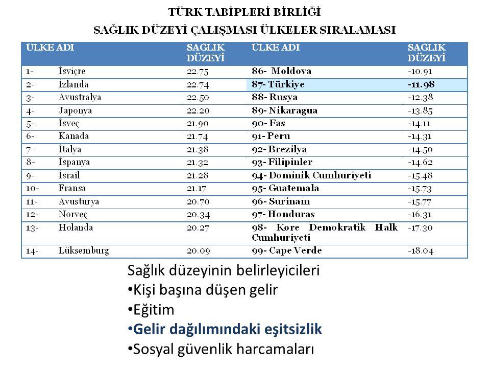Yıllara göre bebek ölümleri ve eşitsizlik göstergeleri 2011 seçimlerine giderken Türkiye'de sağlık