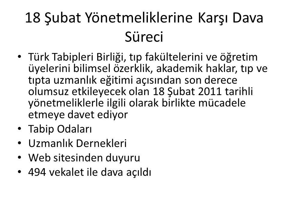 18 Şubat Yönetmeliklerine Karşı Dava Süreci Türk Tabipleri Birliği, tıp fakültelerini ve öğretim üyelerini bilimsel özerklik, akademik haklar, tıp ve