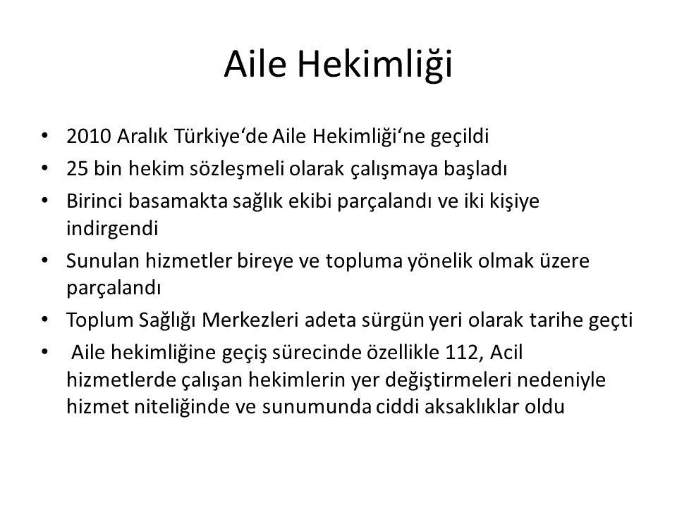 Aile Hekimliği 2010 Aralık Türkiye'de Aile Hekimliği'ne geçildi 25 bin hekim sözleşmeli olarak çalışmaya başladı Birinci basamakta sağlık ekibi parçal