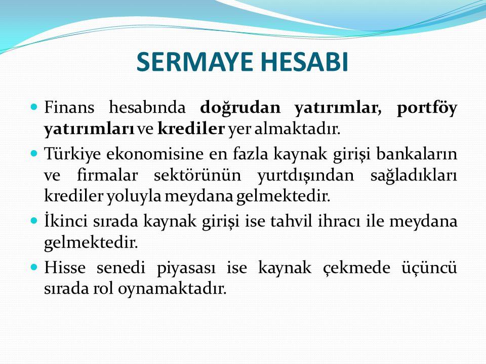 SERMAYE HESABI Finans hesabında doğrudan yatırımlar, portföy yatırımları ve krediler yer almaktadır. Türkiye ekonomisine en fazla kaynak girişi bankal
