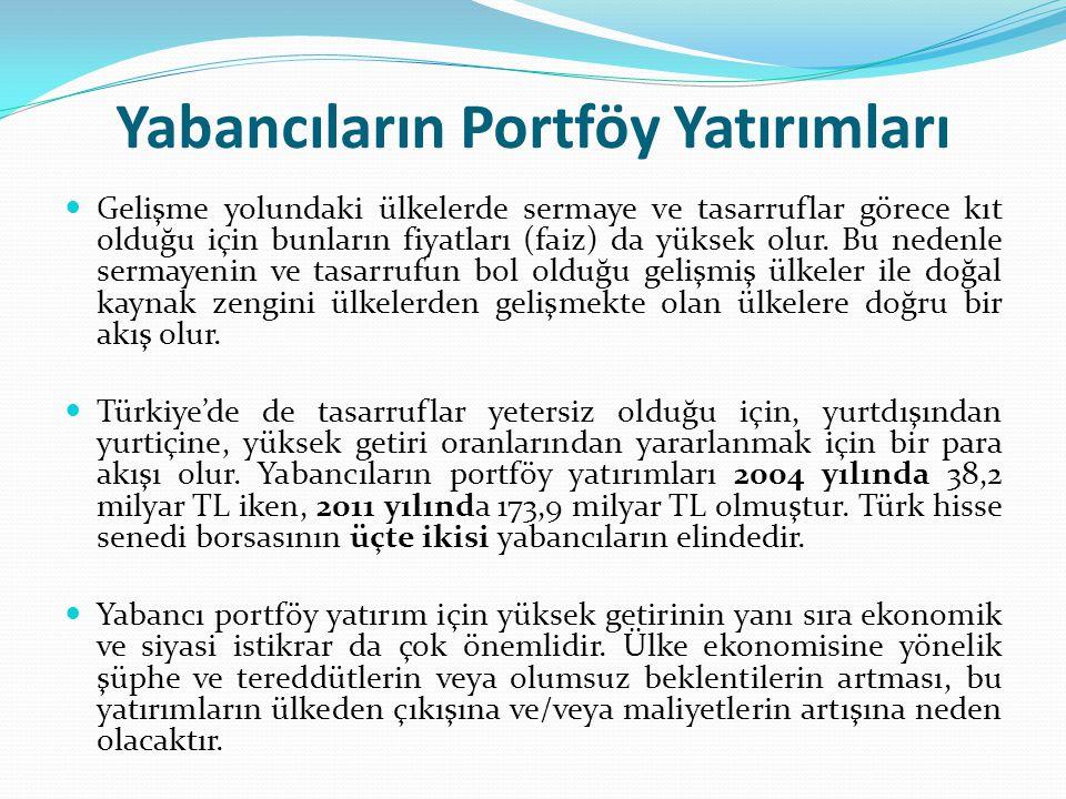 Yabancıların Portföy Yatırımları Gelişme yolundaki ülkelerde sermaye ve tasarruflar görece kıt olduğu için bunların fiyatları (faiz) da yüksek olur. B