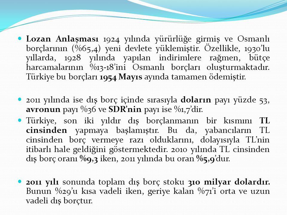 Lozan Anlaşması 1924 yılında yürürlüğe girmiş ve Osmanlı borçlarının (%65,4) yeni devlete yüklemiştir. Özellikle, 1930'lu yıllarda, 1928 yılında yapıl