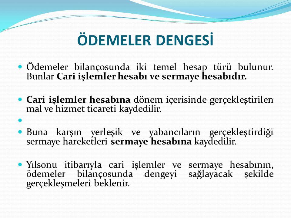 Türkiye 1980'li yıllara kadar sabit kur rejimi uygulamış, karaborsa döviz piyasası oluşmuş ve 1980'e gelindiğinde dış ticaret politikası ve kur rejimi politikası iflas etmiş bir ekonomi ortaya çıkmıştır.