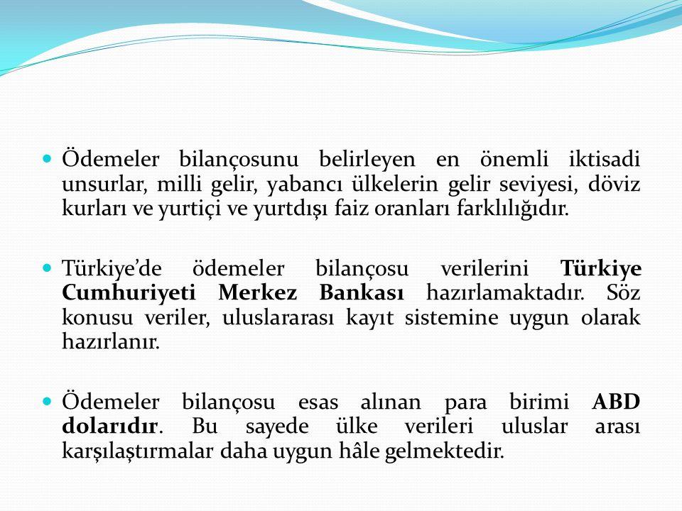 Türkiye ekonomisinde planlı dönemle birlikte (1963 yılından sonra) dış ekonomik ilişkilerde ve ödemeler bilançosunda dengenin sağlanması için daha bilinçli Politikalar izlemeye başlamıştır.