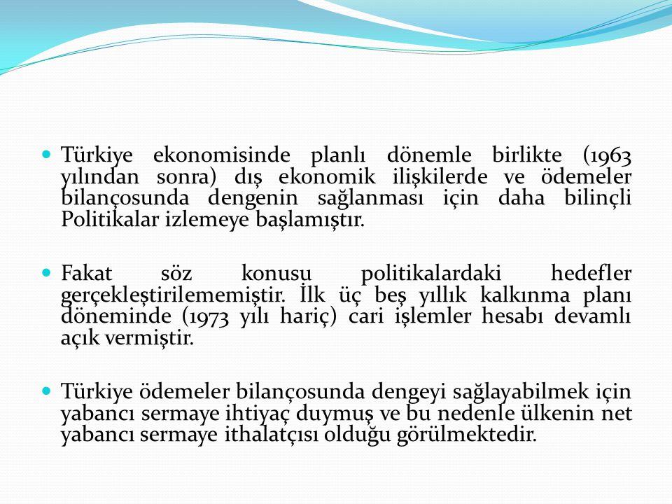 Türkiye ekonomisinde planlı dönemle birlikte (1963 yılından sonra) dış ekonomik ilişkilerde ve ödemeler bilançosunda dengenin sağlanması için daha bil