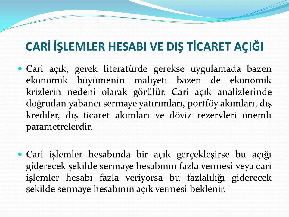 Soru 7 Türkiye'de ödemeler bilançosu verileri kim tarafından hazırlamaktadır.