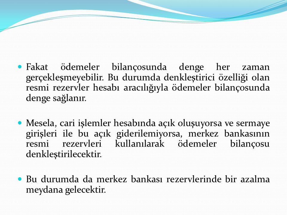 Cevap 7 D. Türkiye Cumhuriyet Merkez Bankası