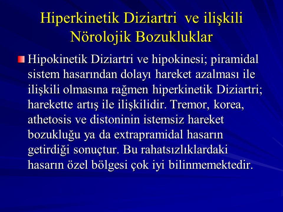 Hiperkinetik Diziartri ve ilişkili Nörolojik Bozukluklar Hipokinetik Diziartri ve hipokinesi; piramidal sistem hasarından dolayı hareket azalması ile