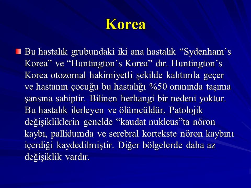 """Korea Bu hastalık grubundaki iki ana hastalık """"Sydenham's Korea"""" ve """"Huntington's Korea"""" dır. Huntington's Korea otozomal hakimiyetli şekilde kalıtıml"""