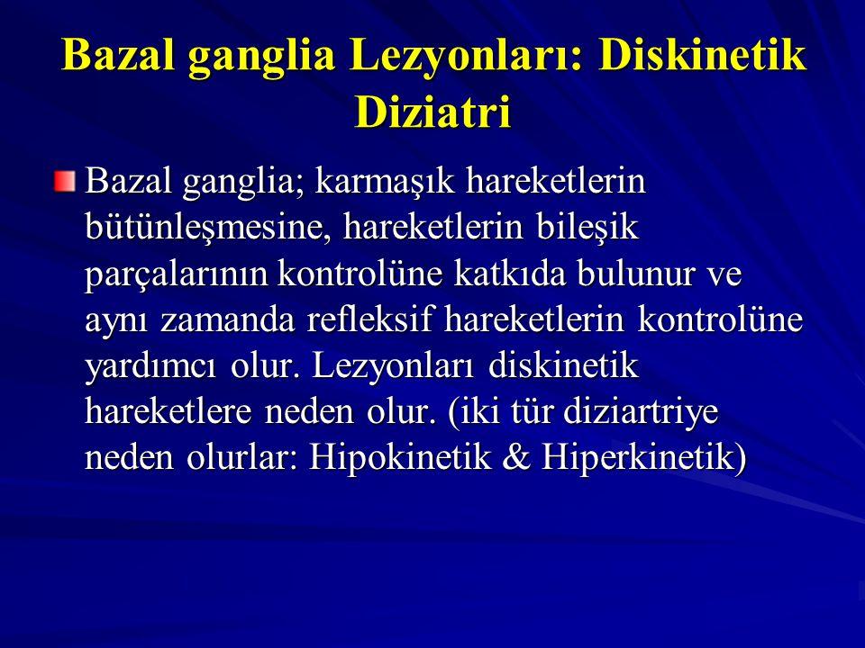 Bazal ganglia Lezyonları: Diskinetik Diziatri Bazal ganglia; karmaşık hareketlerin bütünleşmesine, hareketlerin bileşik parçalarının kontrolüne katkıd