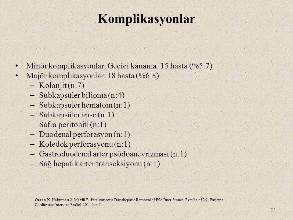 53 Komplikasyonlar Minör komplikasyonlar; Geçici kanama: 15 hasta (%5.7) Majör komplikasyonlar: 18 hasta (%6.8) – Kolanjit (n:7) – Subkapsüler bilioma