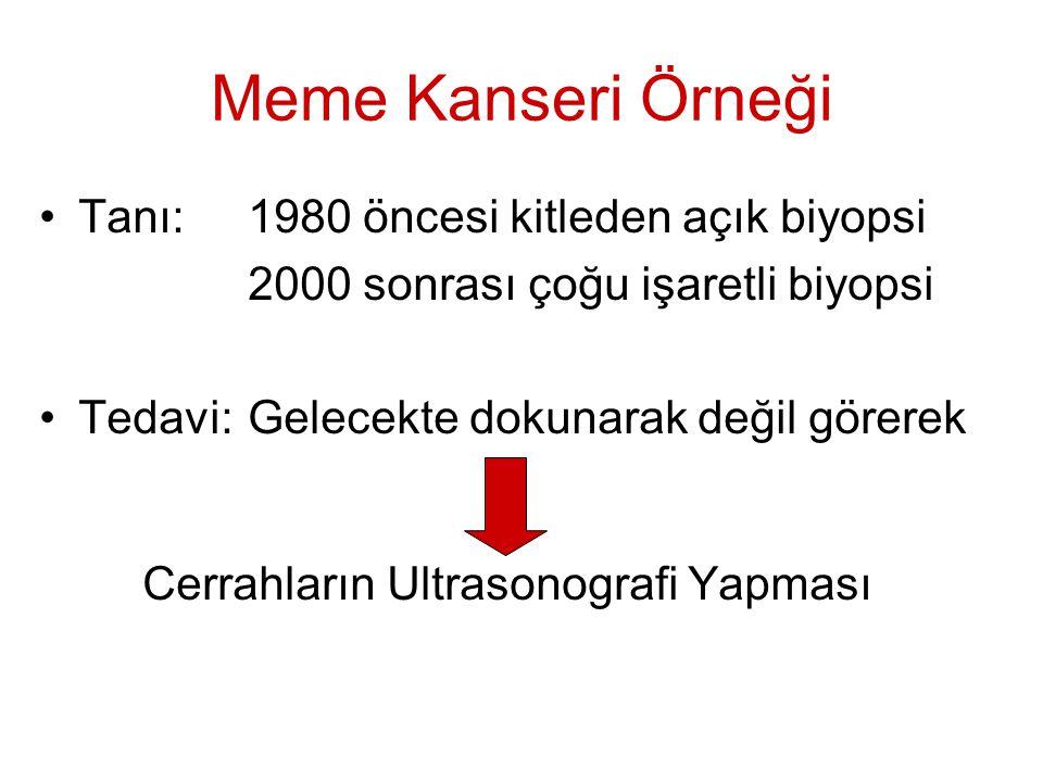 Meme Kanseri Örneği Tanı:1980 öncesi kitleden açık biyopsi 2000 sonrası çoğu işaretli biyopsi Tedavi:Gelecekte dokunarak değil görerek Cerrahların Ultrasonografi Yapması