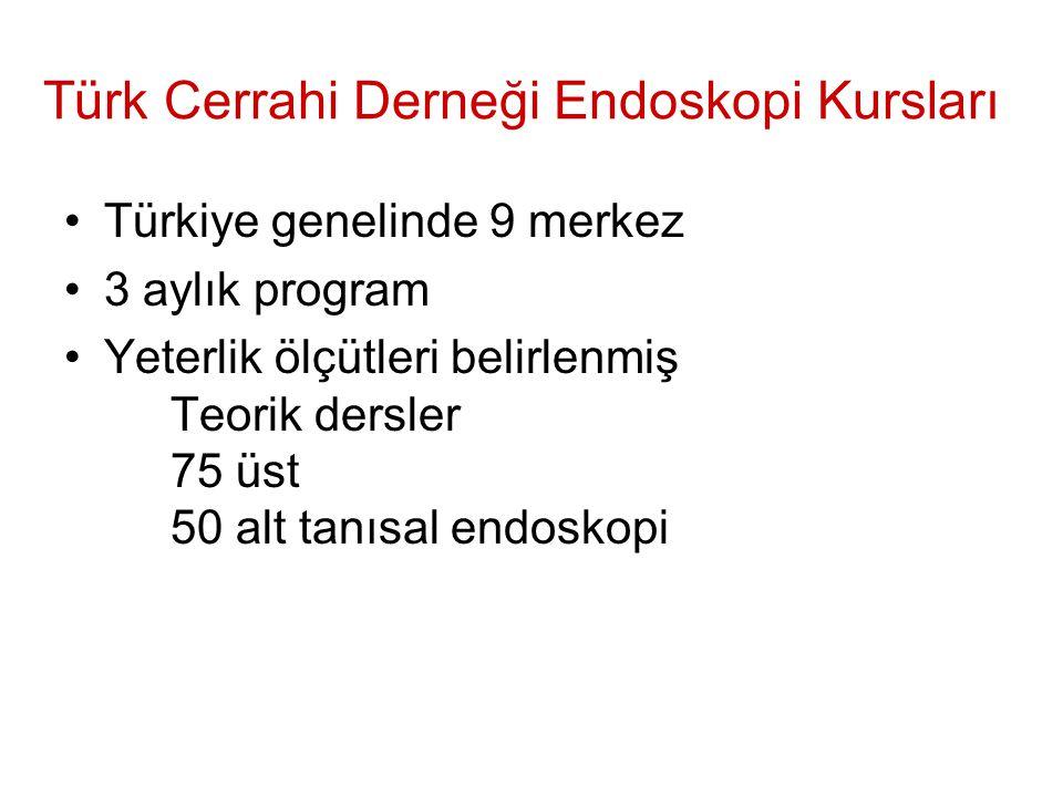 Türk Cerrahi Derneği Endoskopi Kursları Türkiye genelinde 9 merkez 3 aylık program Yeterlik ölçütleri belirlenmiş Teorik dersler 75 üst 50 alt tanısal endoskopi