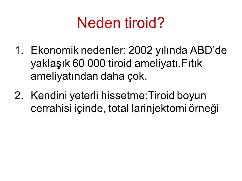 Neden tiroid.