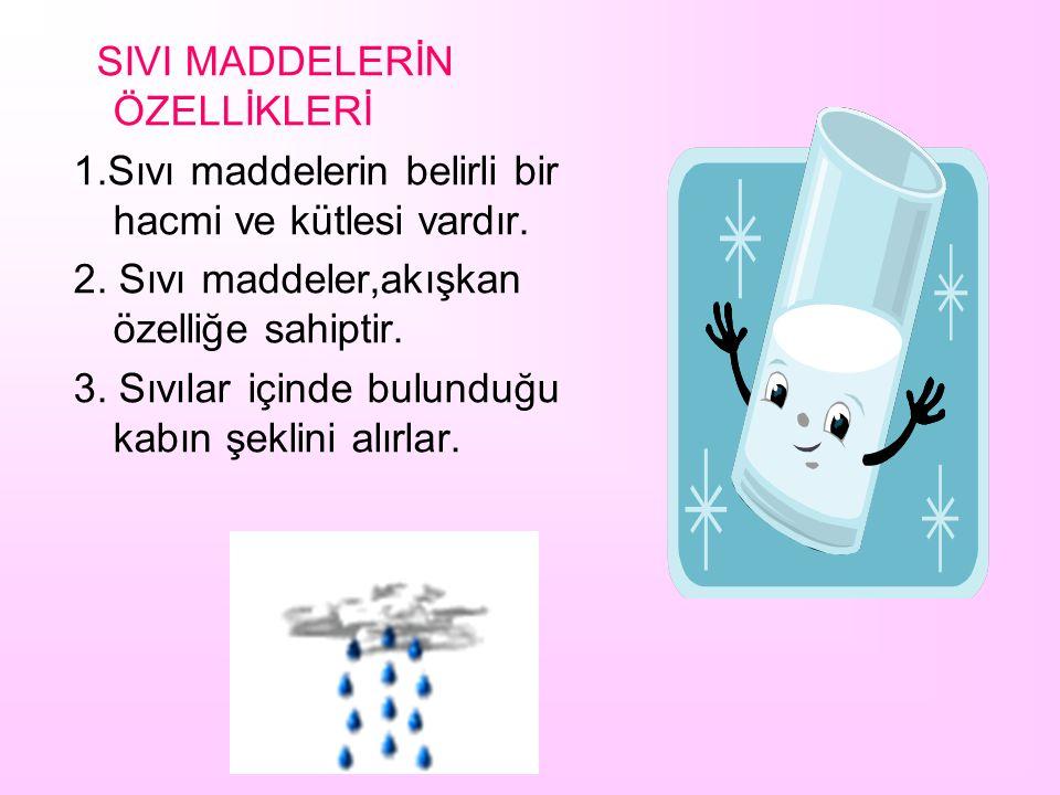 SIVI MADDELER Su,süt,ispirto,kolonya,zeytin yağı,gazyağı gibi maddelere sıvı madde denir.