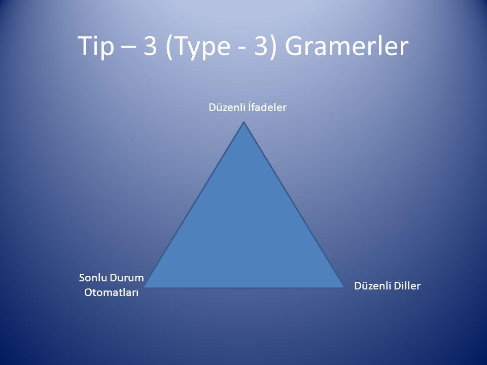 Tip – 3 (Type - 3) Gramerler Düzenli İfadeler Sonlu Durum Otomatları Düzenli Diller