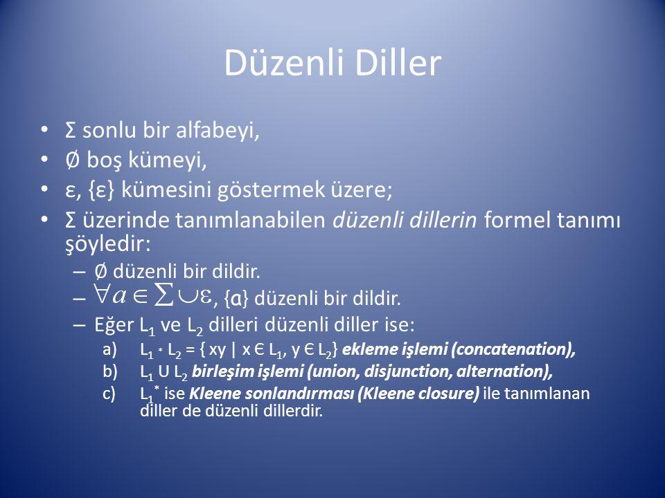 Düzenli Diller Σ sonlu bir alfabeyi, ∅ boş kümeyi, ε, {ε} kümesini göstermek üzere; Σ üzerinde tanımlanabilen düzenli dillerin formel tanımı şöyledir: