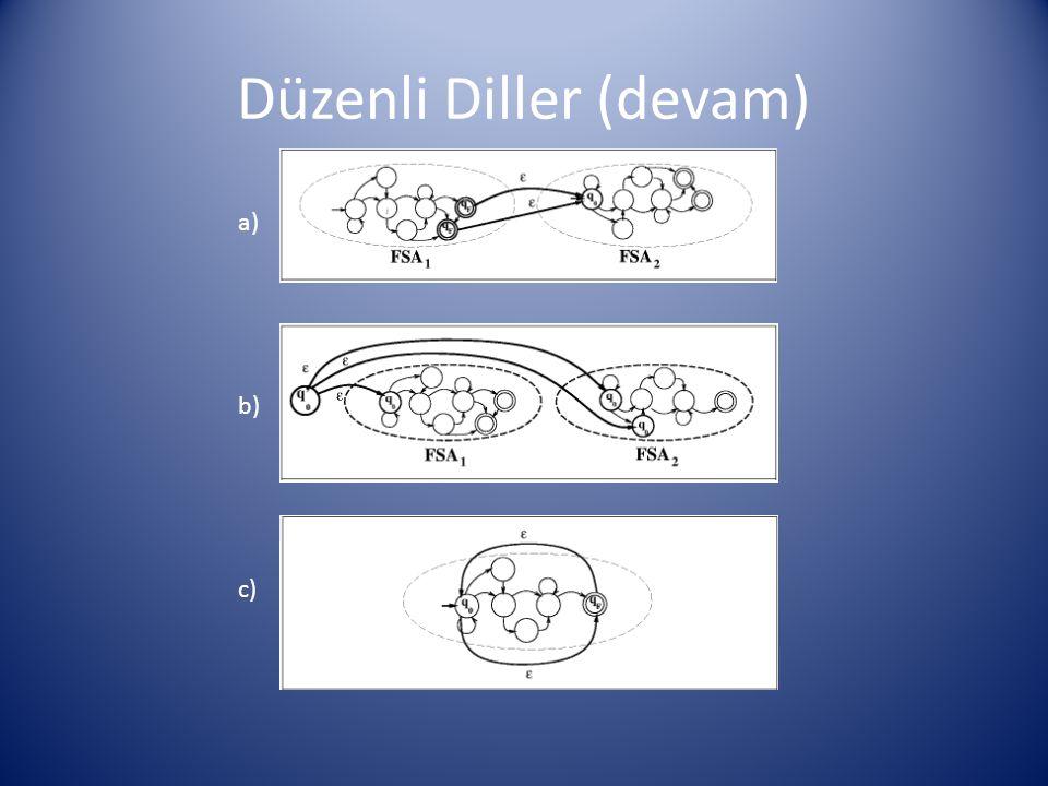 Düzenli İfadeler Karakter dizileri içinde belirli örüntüleri (pattern) aramayı sağlayan bir dildir.