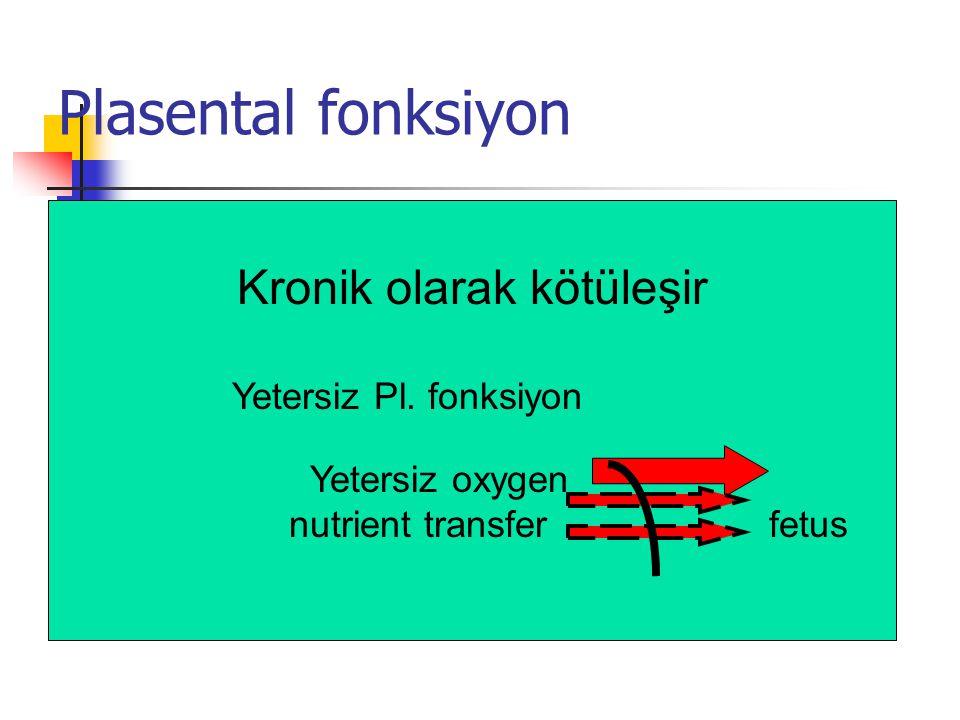 Plasental fonksiyon Kronik olarak kötüleşir Yetersiz Pl.