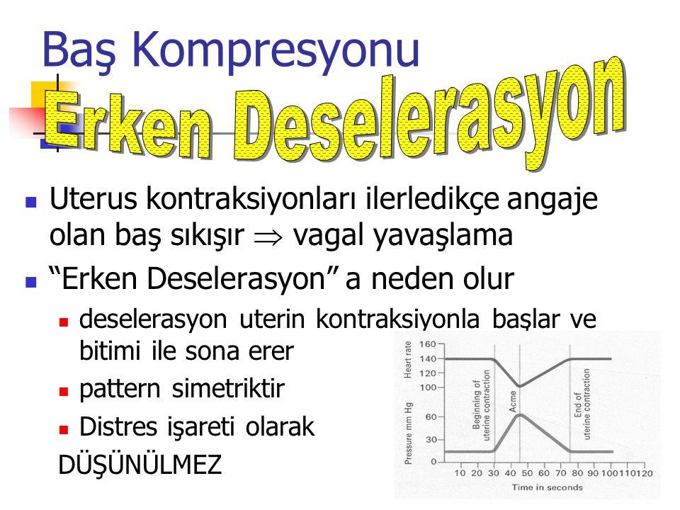 Baş Kompresyonu Uterus kontraksiyonları ilerledikçe angaje olan baş sıkışır  vagal yavaşlama Erken Deselerasyon a neden olur deselerasyon uterin kontraksiyonla başlar ve bitimi ile sona erer pattern simetriktir Distres işareti olarak DÜŞÜNÜLMEZ