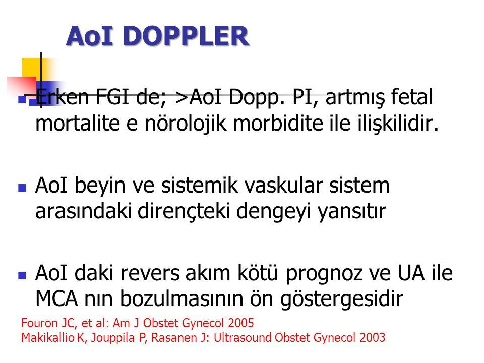 AoI DOPPLER Erken FGI de; >AoI Dopp.